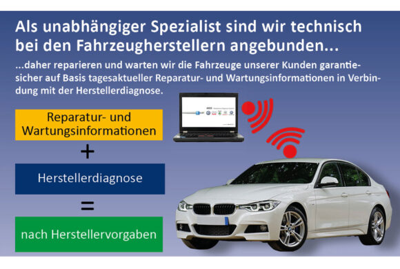 Ihr unabhängiger Spezialist für VW, AUDI, SEAT, SKODA, BMW, MINI, MERCEDES-BENZ